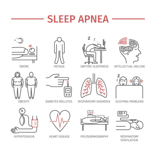 Sleep apnea and truck drivers - causes of accidents